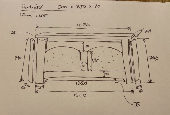 Radiator cover plans