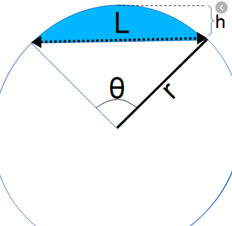 Arch centre point radius