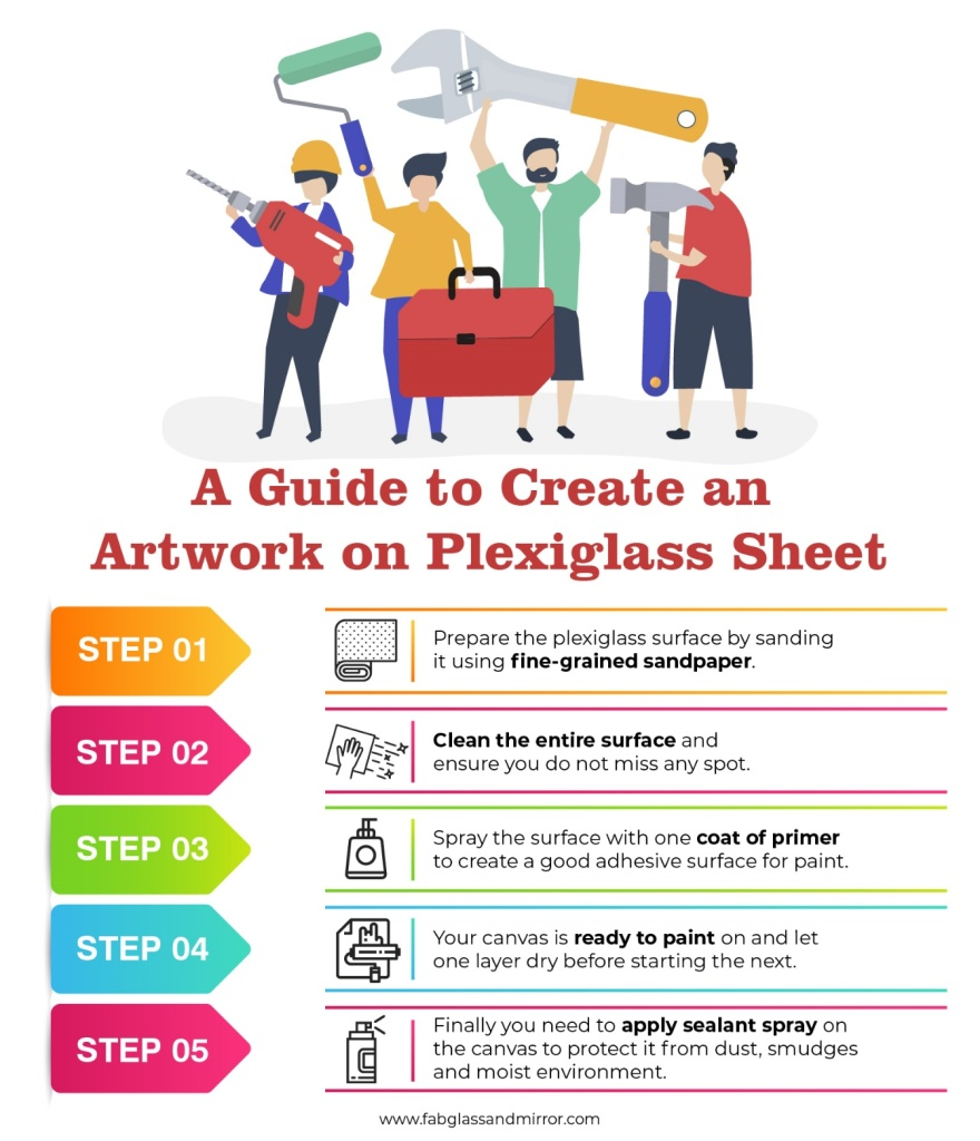 guide for painting on plexiglass